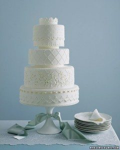 The case for fondant…